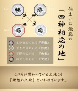 四神相応の地の説明